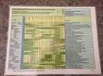 Planting Calendar for Vegetables - Laminated